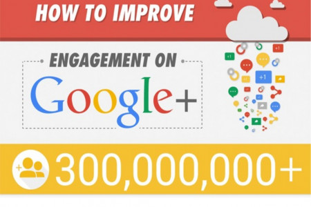 How to Improve Engagement on Google+ Infographic