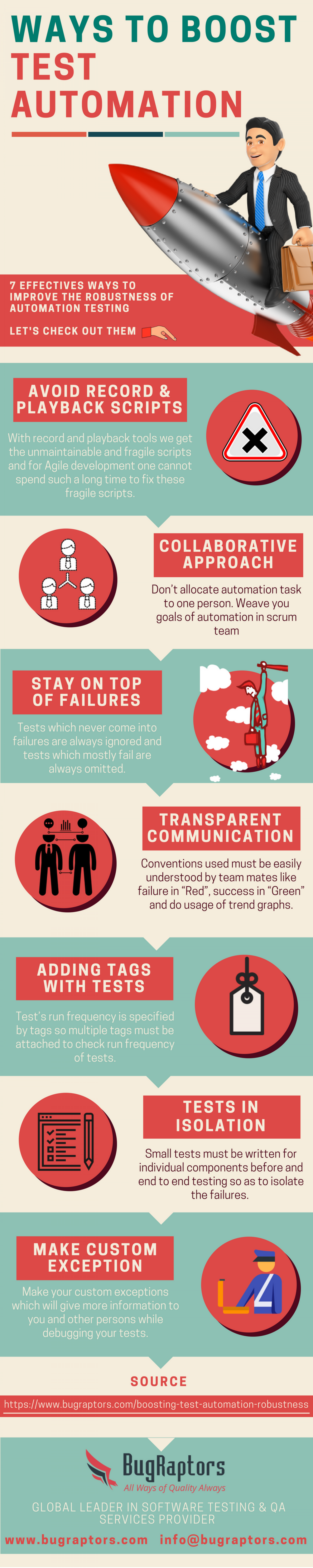 How To Improve The Robustness of Test Automation -Check Out The Effective Ways! Infographic