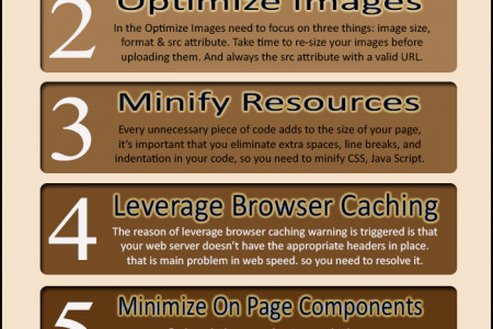 How to improve website loading speed Infographic