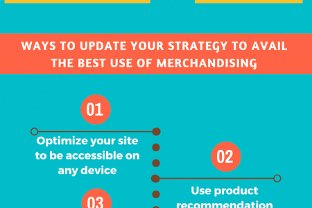 How to improve your Merchandising for e-commerce Business Infographic