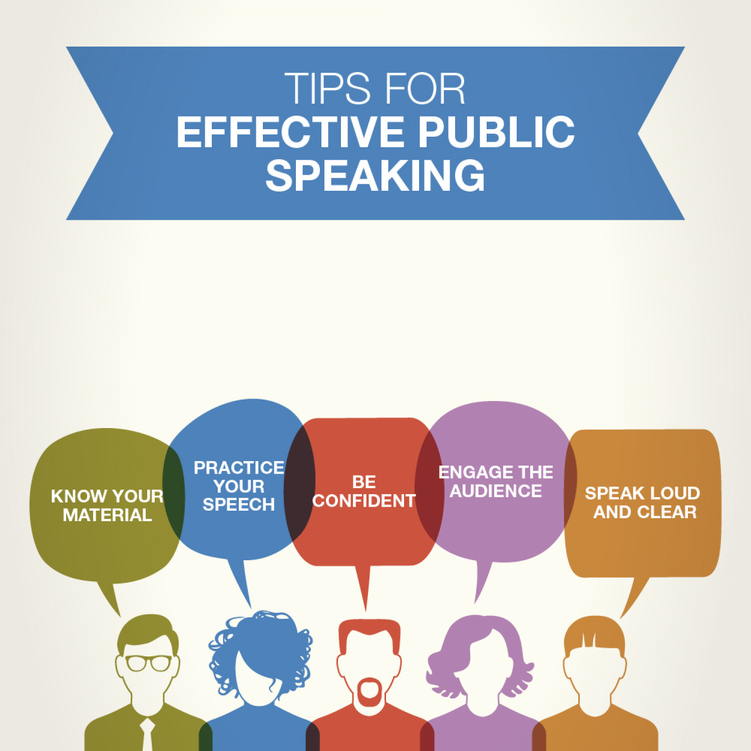Public speaking tips for engaging public speaking how to improve your public speaking infographic fandeluxe Images