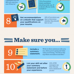 how to improve your resume according to science visual ly