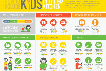 How to Include Kids in The Kitchen Infographic