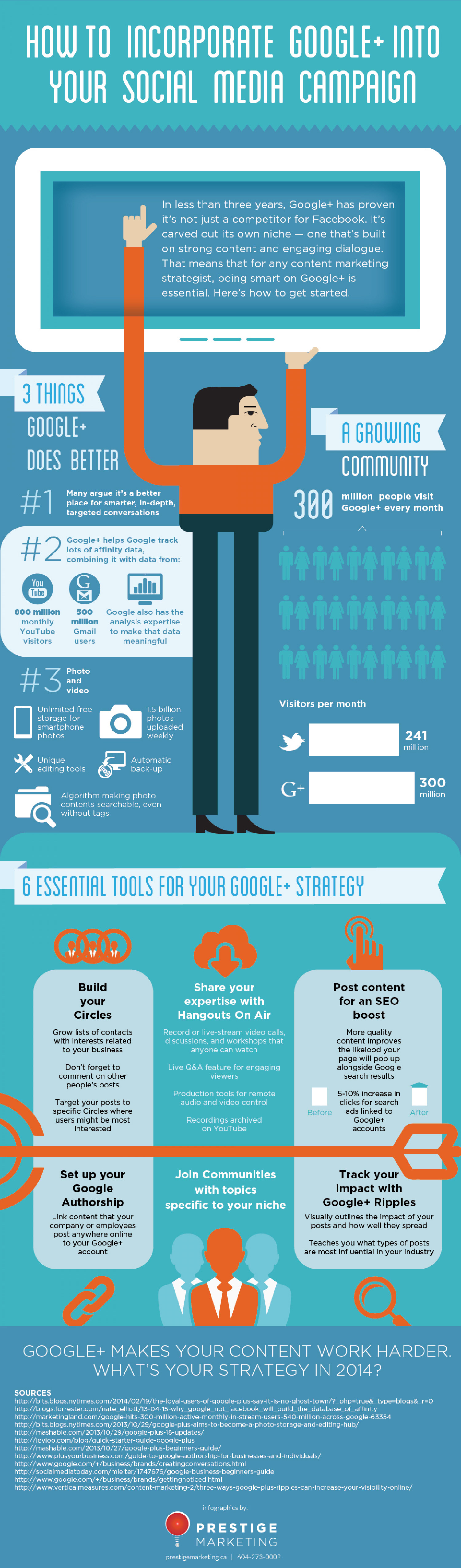 How To Incorporate Google+ Into Your Social Media Campaign Infographic
