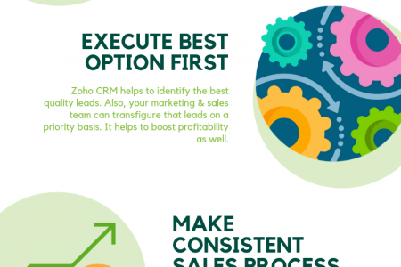 How to increase a company's sales with Zoho CRM Infographic
