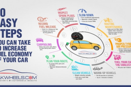 How to Increase Fuel Economy of your Car in 10 Simple Steps ? Infographic