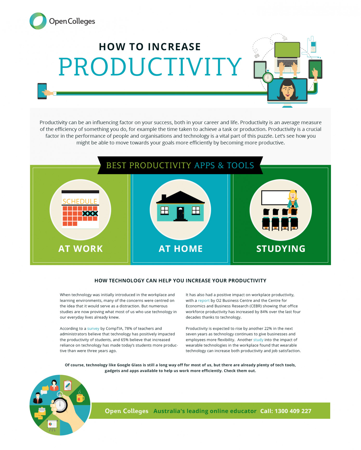 increasing productivity enhanced performance and achievement Productivity improving technologies date back to antiquity  computers also greatly increased productivity of the communications sector.