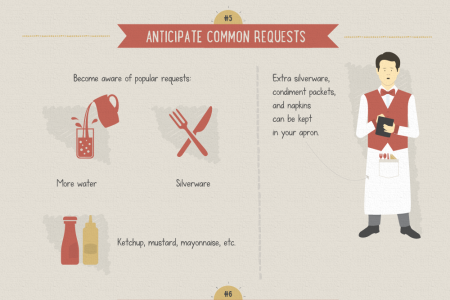 How to Increase Productivity on the Dining Floor Infographic