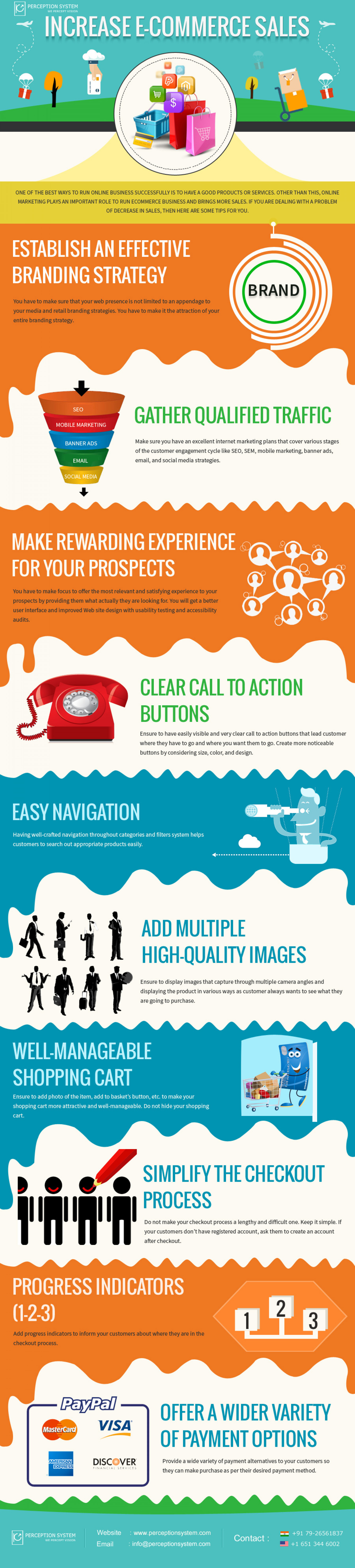 How to Increase Sale of a Product for eCommerce Website? Infographic