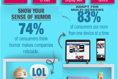 How To Increase Social Media Engagement Infographic