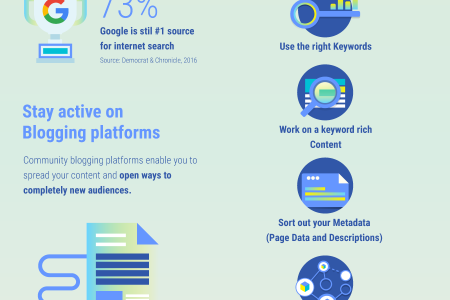 How to increase website page views Infographic