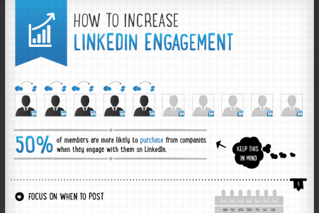 How to Increase Your LinkedIn Engagement by 386% Infographic