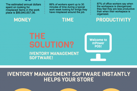 HOW TO: Increase Your Store's Efficiency INSTANTLY Infographic
