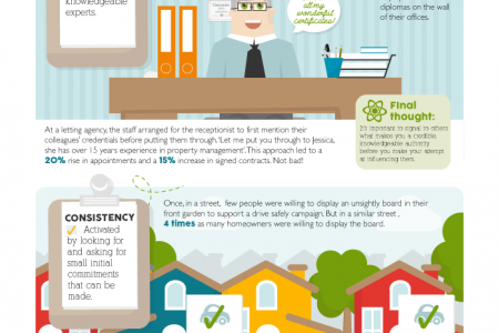 How to influence and persuade  Infographic