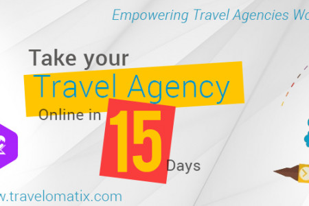 How to inspire your customers through Travelomatix? Infographic