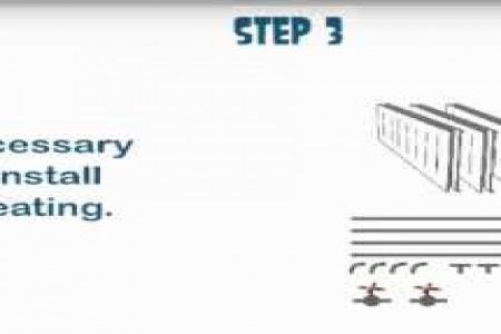 How to Install Central Heating Infographic