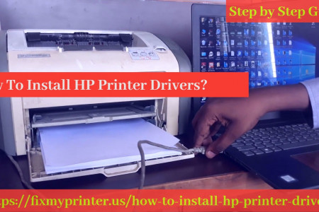 How To Install HP Printer Drivers? | Step by Step Guide Infographic