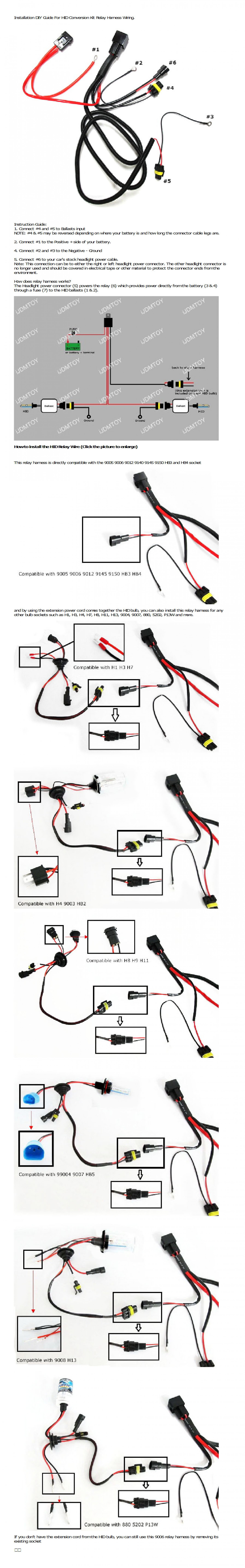 How To Install Relay Harness For HID Conversion Kit Infographic