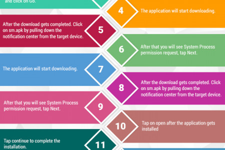 How to install Spymaster Pro in the Android phone Infographic
