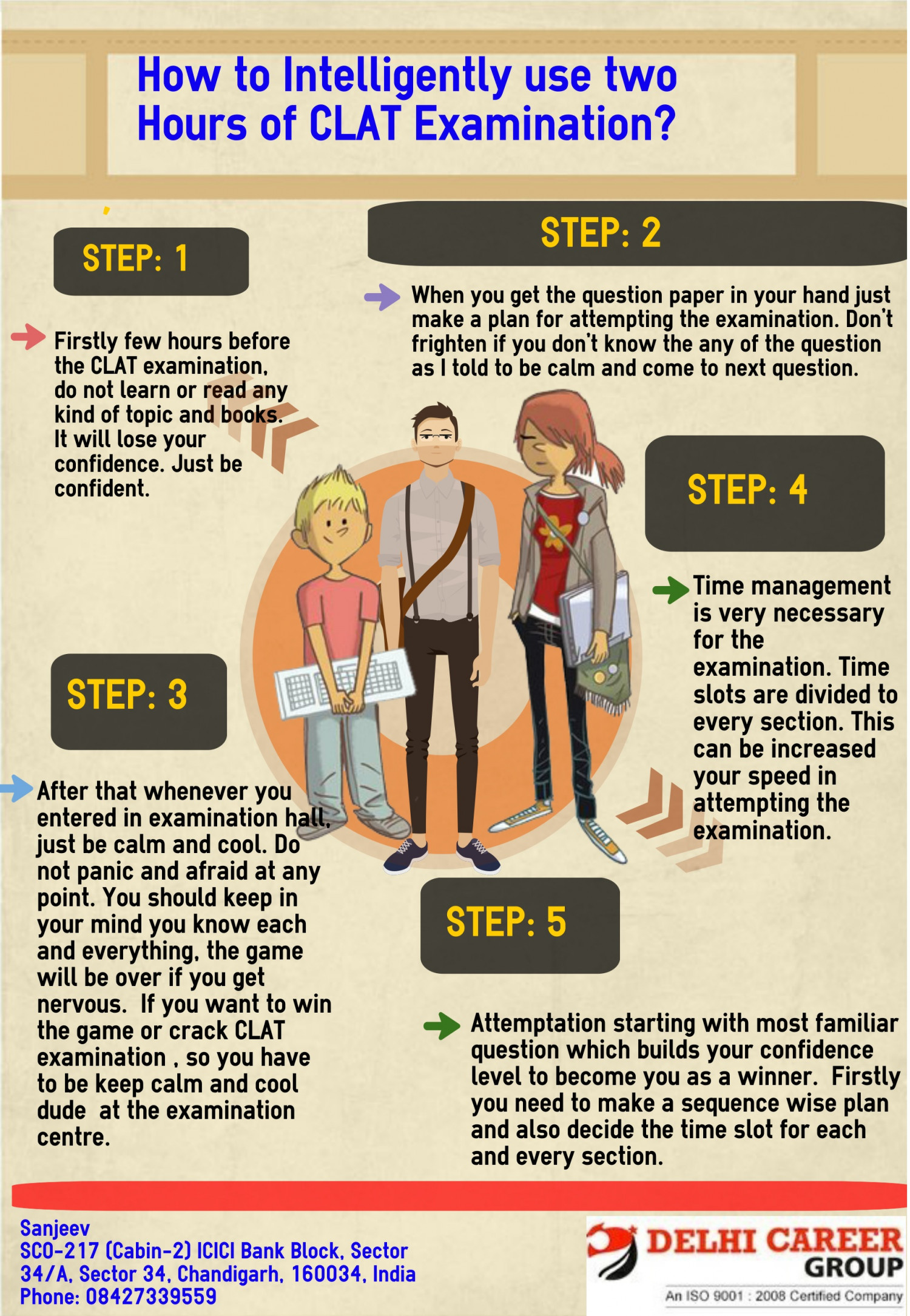 How to Intelligently use two Hours of CLAT Examination? Infographic