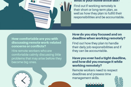 How to interview remote workers Infographic