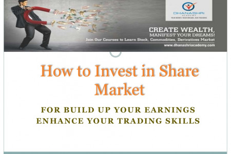 How to Invest in Indian Share Market Infographic