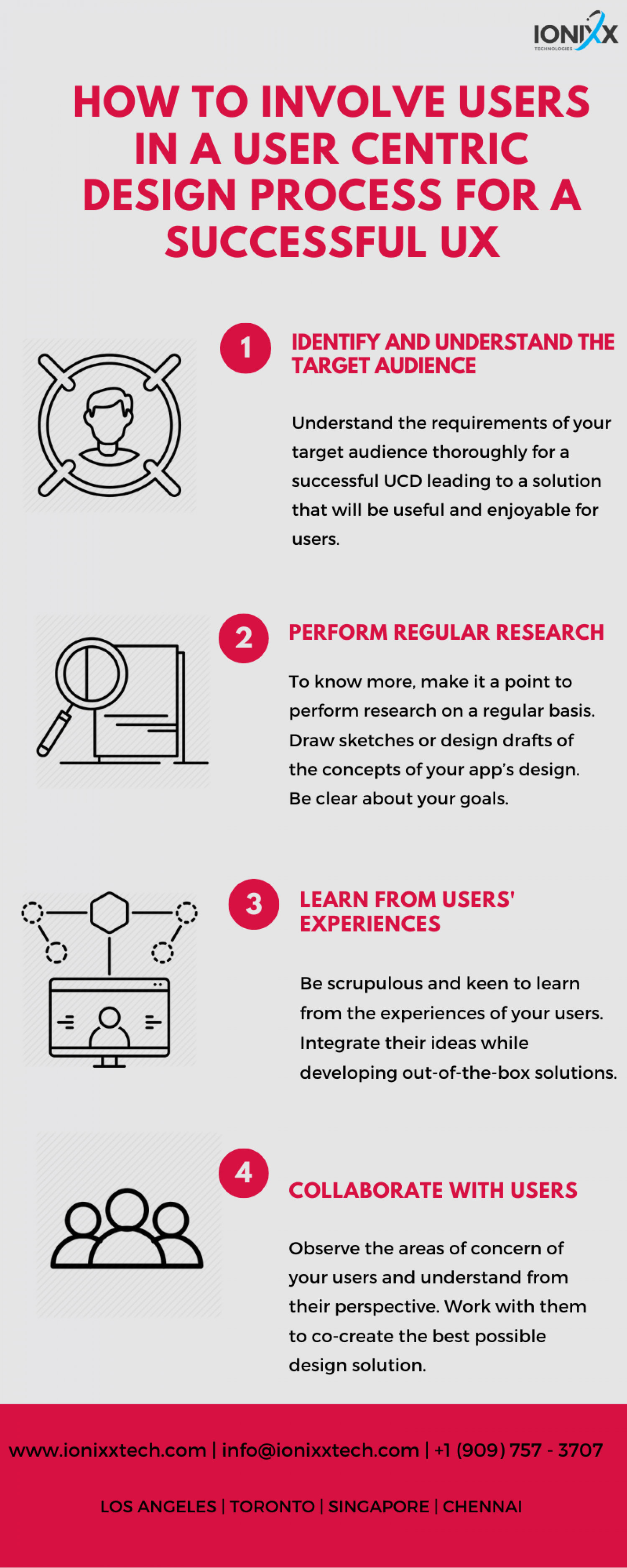 HOW TO INVOLVE USERS IN A  USER CENTRIC DESIGN PROCESS  FOR A SUCCESSFUL UX Infographic