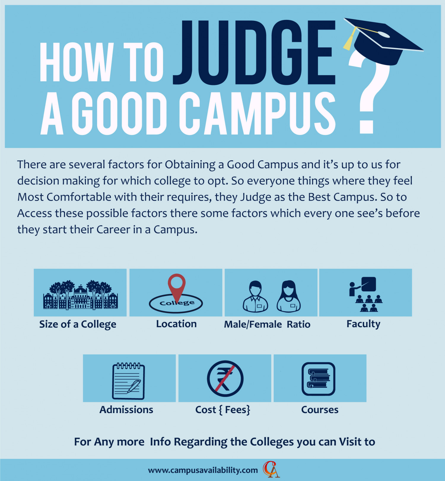 How to jude a good campus Infographic