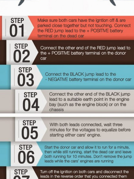 How To Jump Start A Car Infographic