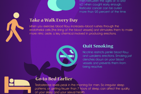 How to keep your male organ healthy? Infographic