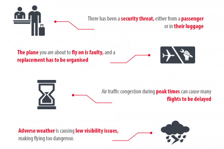 How to Kill time at the Airport Infographic