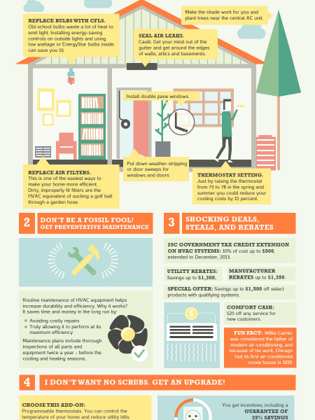 How To Kill-A-Watt: 4 Ways to Lower Your Electric Bill Infographic