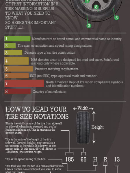 How to Know your Car Tire Infographic