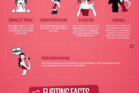 How to know if she is Flirting with you Infographic