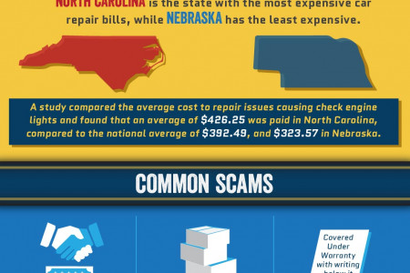 How to Know You're Not Being Scammed by Your Mechanic Infographic