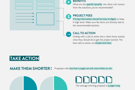 How to Land More Clients With Your Proposals Infographic