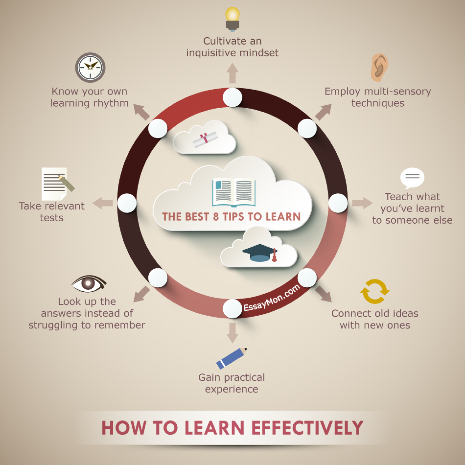 How to learn effectively Infographic