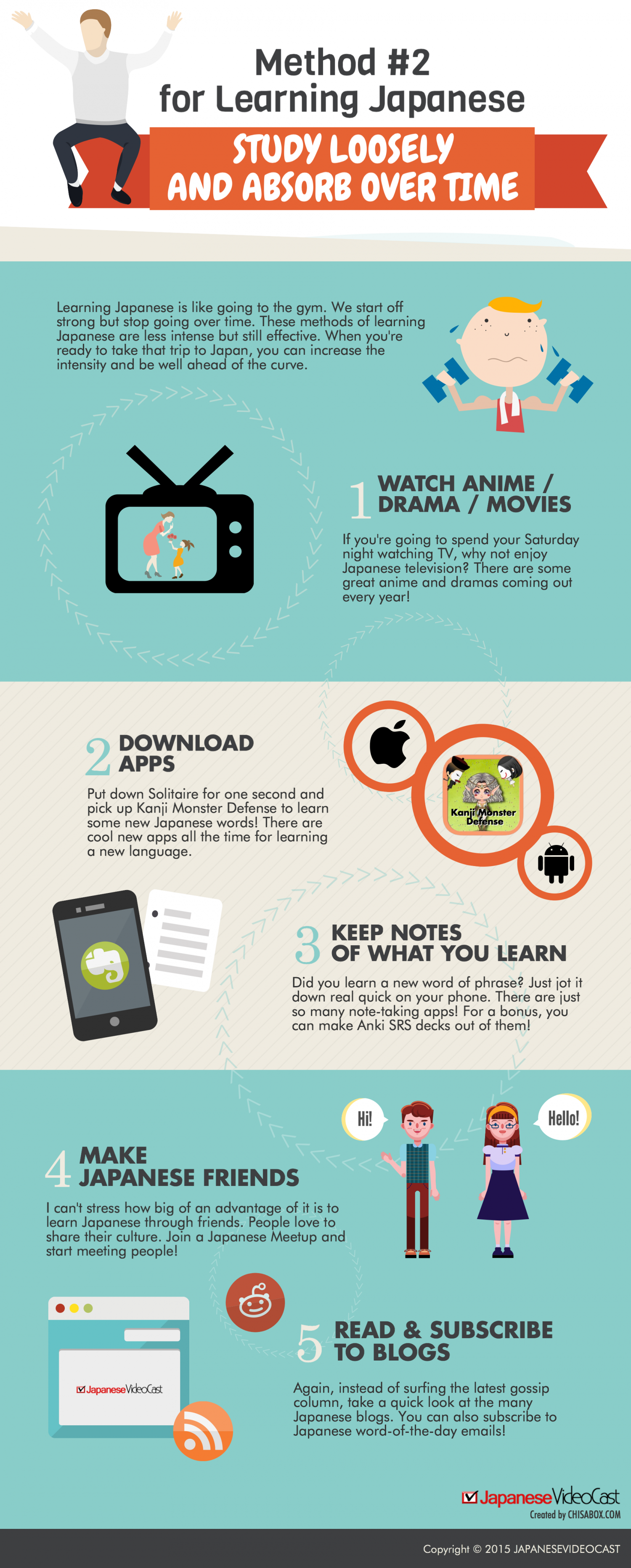 How to Learn Japanese Infographic 2: Anime & Drama! - See