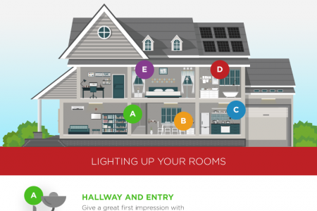 How To Light Up Your Home Infographic