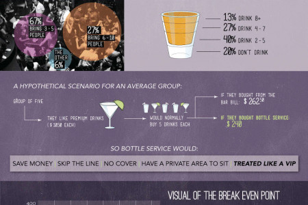 How to Live Large Infographic