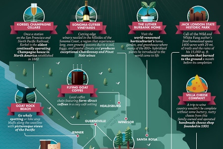 How To Live The Good Life In Sonoma Infographic