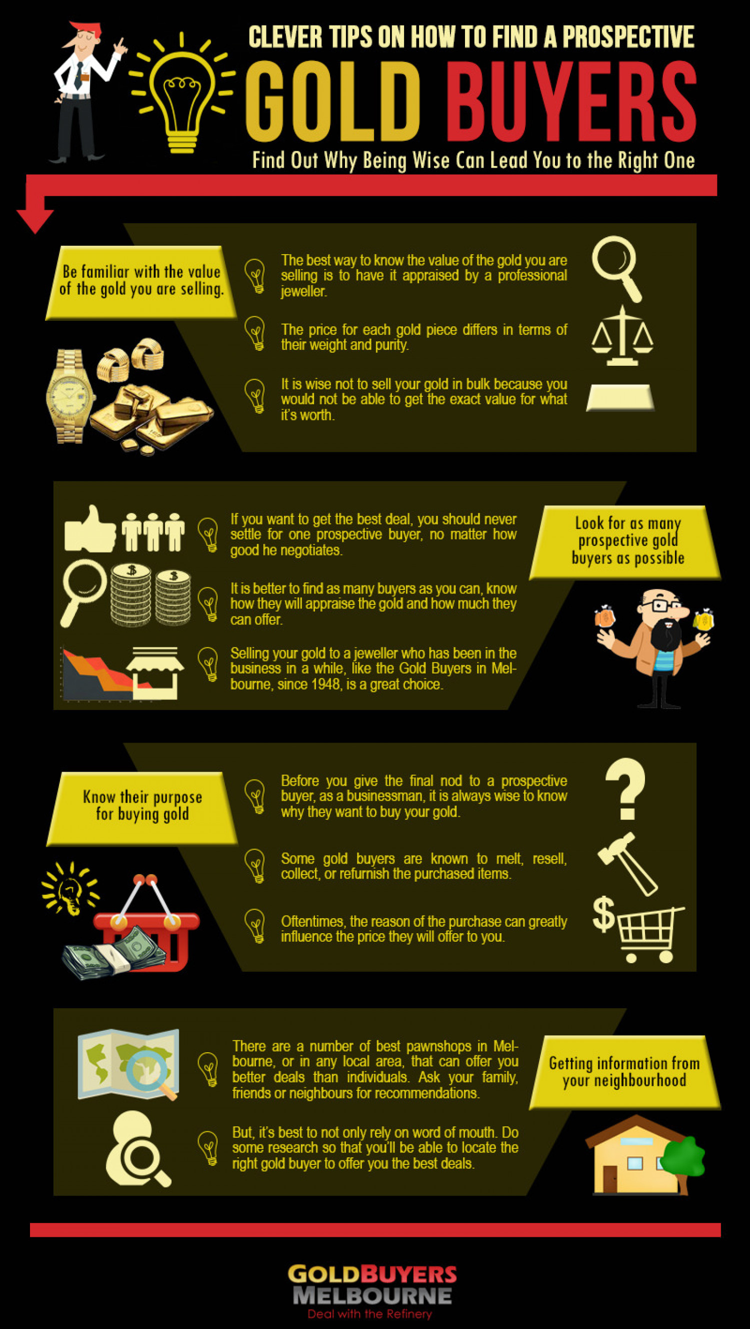 How to Locate the Perfect Gold Buyer Infographic
