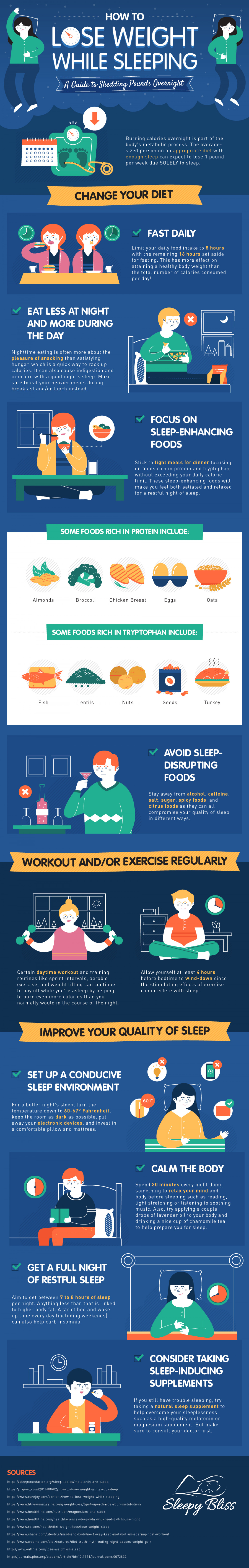 How to Lose Weight While Sleeping Infographic