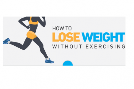 How to Lose Weight Without Exercise Infographic