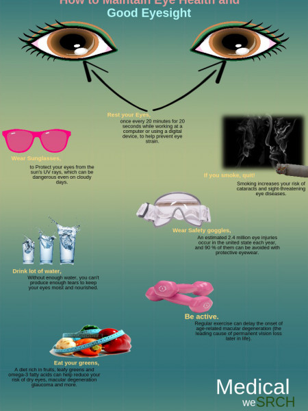 How to Maintain Eye Health and Good Eyesight Infographic