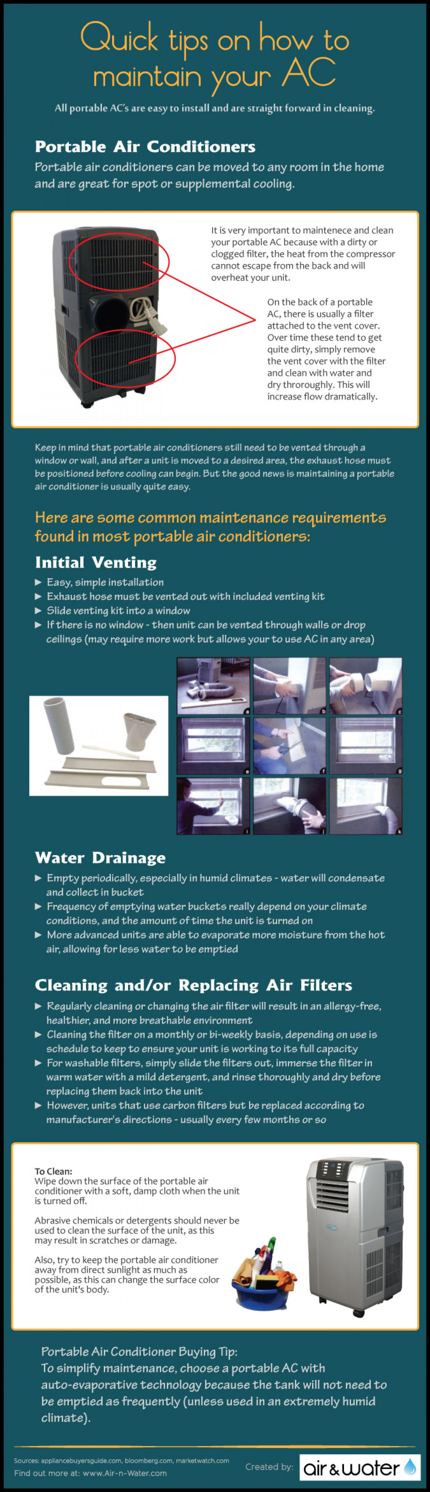 How to Maintain Your Portable AC Infographic