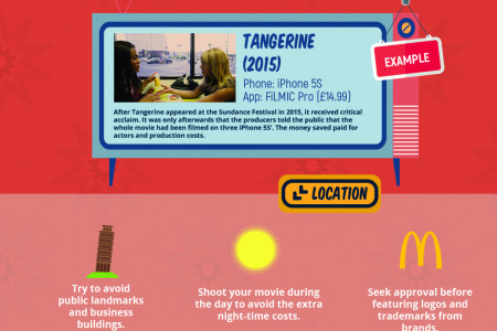 How to Make a Blockbuster on a Budget Infographic