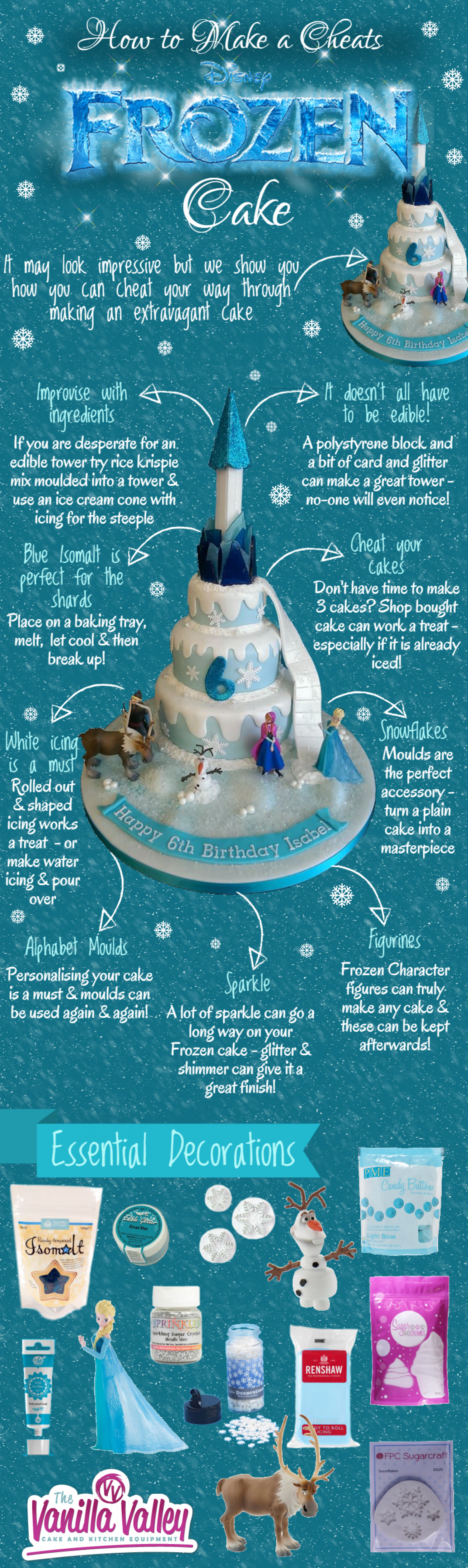 How to make a Cheats Frozen Cake Infographic
