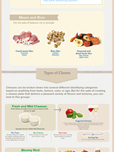 How to Make a Cheese Plate Infographic