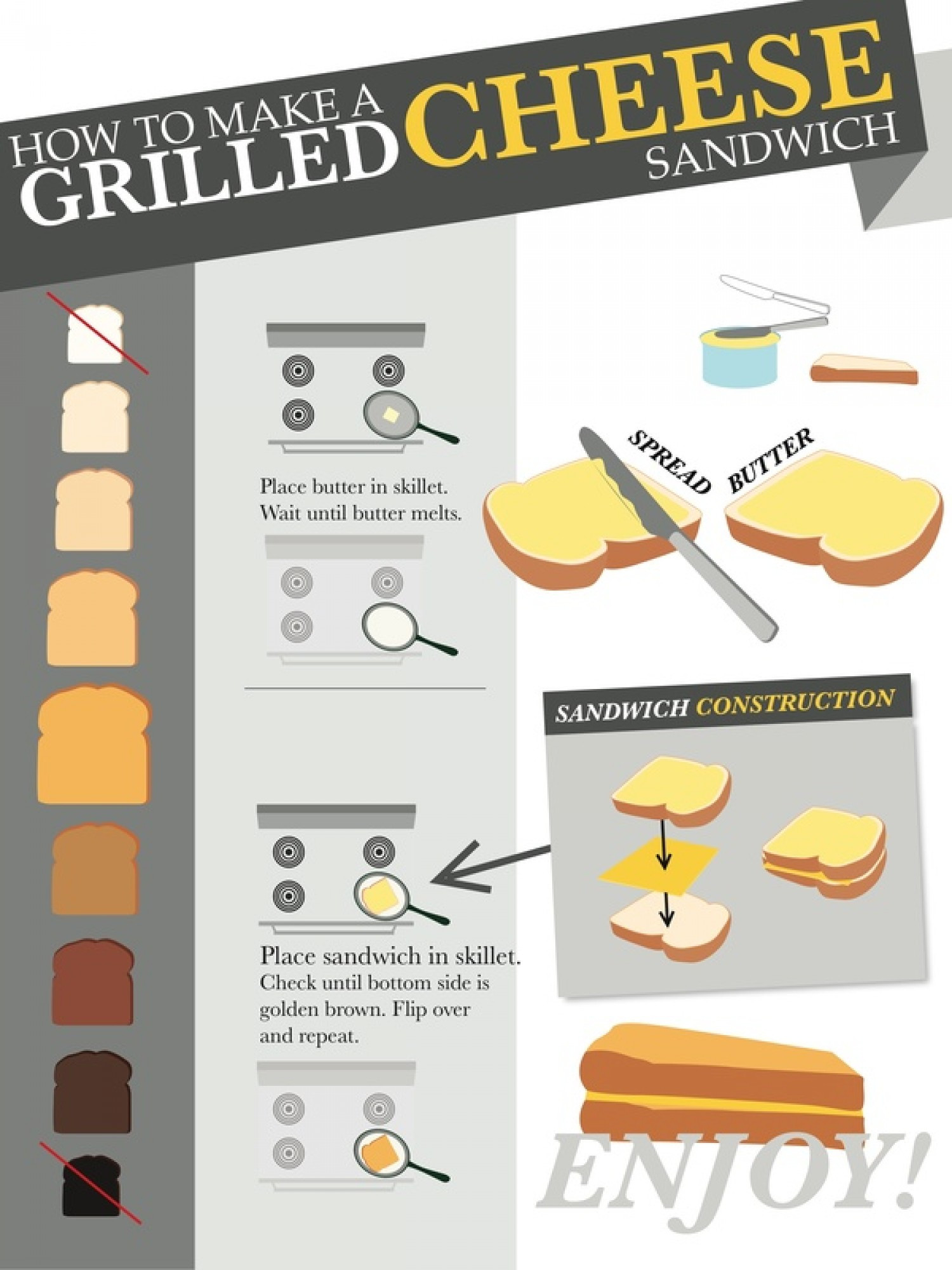 How to make a grilled cheese sandwich  Infographic